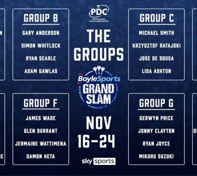 Start Grand Slam of Darts 2020